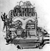 View Engine Types